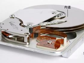 科普向!什么是磁盘?运行机理是什么?