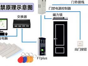 [科普]食堂卡、门禁卡、电梯卡等IC卡防复制的原理