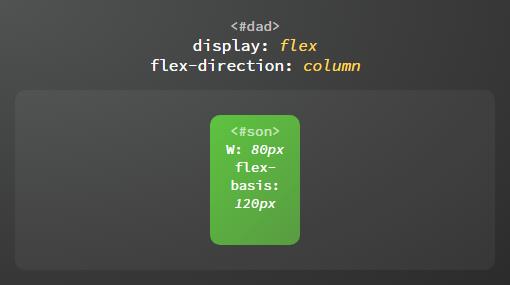 关于flex布局的那些事,一文详解